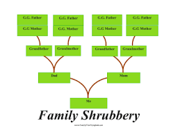 Family Tree Shrubbery Template