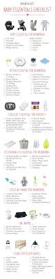 Infant Stool Softener Exquisite Your Baby Registry Checklist ...