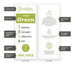 cold pressed juice label infographic