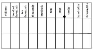 Place Value Chart Through Millions 29 Proper Place Value Chart Through Millions