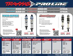 Traxxas Spring Color Chart If You Have A Traxxas Shock And Want To Upgrade Then This
