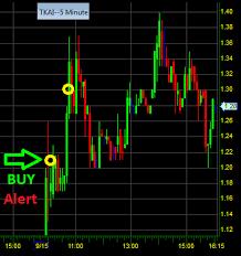 Tkai Stock Chart Tkai Tokai Pharmaceuticals Inc Realtime Prices Trade