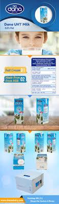 How Do I Get A Product Made Dana Milk 1 Liter Full Cream 35 Fat Dana Long Life Milk Or Uht