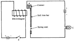 8 pin cube relay diagram wiring diagram for car engine simple relay circuit diagram on 8 pin cube relay diagram