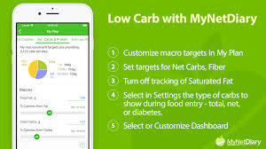 Calorie Charts Net Are You Considering A Low Carb Diet Heres How Mynetdiary