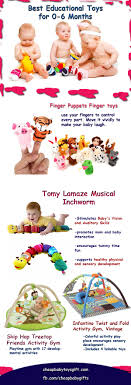 best developmental toys for 0-6 months old Choosing educational baby 0 \u2013 6 month babies