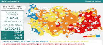 18 Temmuz Pazar Koronavirüs tablosu açıklandı! 18 Temmuz Pazar günü  Türkiye'de bugün koronavirüsten kaç kişi öldü, kaç kişi iyileşti? - Haberler
