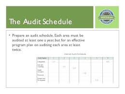 Create Checklist In Excel Iso 9001 Audit Checklist Excel Xls Template Or Create Internal Audit