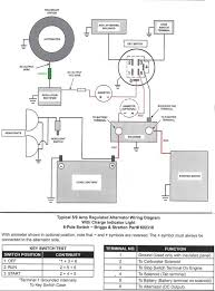 briggs stratton engines smallenginesforless com find more briggs stratton wiring diagrams here