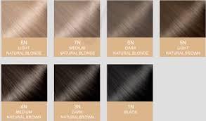 Wella Demi Permanent Hair Colour Chart Wella Color Charm Demi Permanent Color Chart Wella Permanent