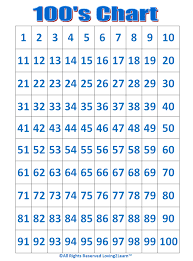 Hundreds Chart Learning Video And Printable Chart
