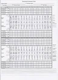 Periodontal Charting Online Free Periodontal Charting Wikipedia