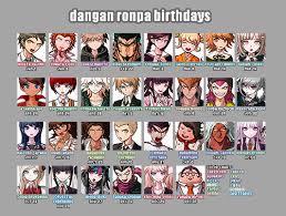 Danganronpa 3 Relationship Chart Ichuu Dangan Ronpa Birthday Chart Have Fun With This Im