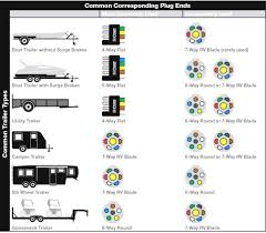 4 prong trailer wiring diagram diagrams 6 way plug 7 wire flat for 4 way flat trailer wiring diagram 4 prong trailer wiring diagram diagrams 6 way plug 7 wire flat for stuning