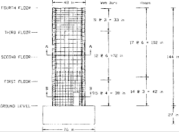 Small Picture Design of slender reinforced concrete walls with openings PDF