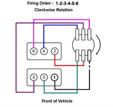 solved what is the firing order for 01 mitsubishi fixya this should be the firing order diagram for that vehicle
