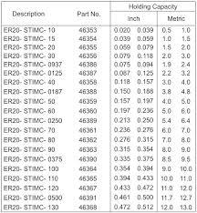 Er20 Collets Ultra Precision 1 1 5 2 2 5 3 3 5 4 4 5 5 0 5 5 6 6 5 7 0 8 0 9 0 10 0 11 0 12 0 Mm