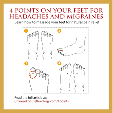 Reflexology Pressure Points Chart 4 Points On Your Feet For Headaches And Migraines