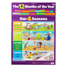 4 Seasons Chart Months Of Year Seasons Double Sided Educational Wall Chart Poster 12 95