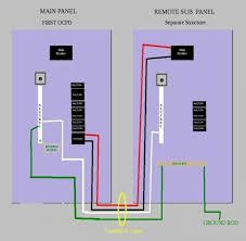 240v garage heater wiring diagram 240v wiring diagrams