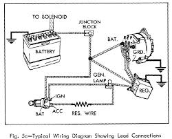 typical voltage regulator wiring wiring diagram for you • gm wiring diagram external voltage regulator wiring diagrams scematic rh 22 jessicadonath de generator voltage regulator