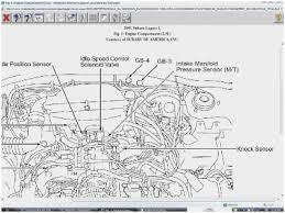 2001 subaru outback parts diagram good subaru tribeca wiring diagram 2001 subaru outback parts diagram best 96 subaru impreza fuse box diagram 96 wiring diagram of