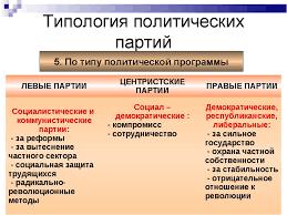 Центрические партии  metod kopilka ru images doc 9 Политические партии в Республике Беларусь