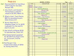 Dog Receipt The Accounting Cycle The Accounting Period Of A Business Is