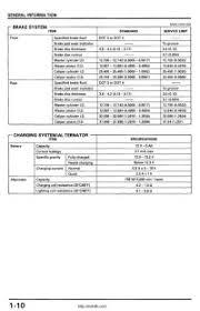 Brake Rotor Minimum Thickness Chart