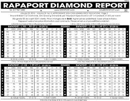 Diamond Value Chart 2019 Diamond Prices What You Need To Know