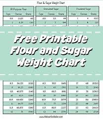 Flour And Sugar Weight Chart Cheat Sheet The Bearfoot Baker
