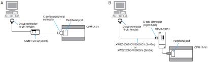 programmable controllers technical guide australia omron ia omron cp1e manual Omron Plc Wiring Diagram #35