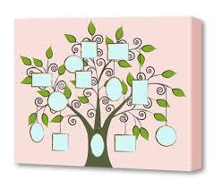 Family Tree Chart Inspirational Family Tree Example My Family Tree ...
