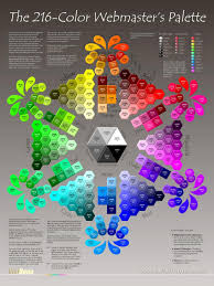 Web Designers Color Chart Design Esquemas De Cores