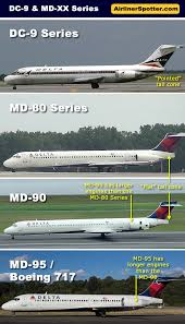 Mcdonnell Douglas Md Series Spotting Tips Background