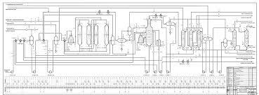 Дипломный проект Установка гидроочистки вакуумного газойля  Дипломный проект Установка гидроочистки вакуумного газойля
