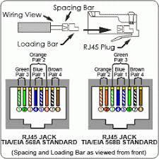 cat5e straight through wiring diagram wiring diagram Rj45 Straight Through Wiring Diagram cat5e wiring diagram you cate straight through RJ45 Pinout Diagram
