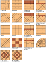 Brick Walkway Patterns Simple How To Build A Brick Walkway