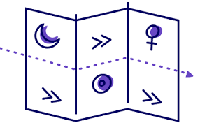 Current Transit Chart Create A Free Astrology Transits Chart