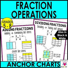Math Operations Chart Fraction Operations Anchor Charts