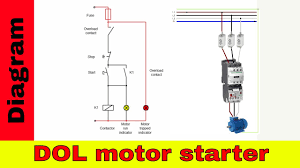 how to wire a contactor direct on line motor starter diagram RV AC Wiring Diagram at Line In Ac Wiri Wiring Diagram