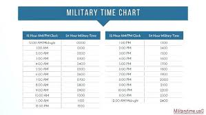 Free Military Time Conversion Chart Converter To Standard Converting ...