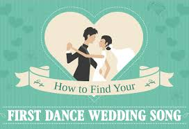 how to find your first dance wedding song Wedding First Dance Songs Of 2015 wedding first dance song infographic wedding first dance songs 2016