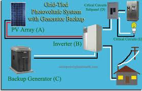 solar power system generator backup