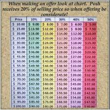 Yard Sale Pricing Chart Offer Chart Offer Chart Other In 2019 Price Chart Luxury