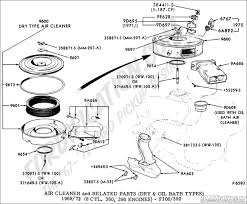 ford wiring diagram ford automotive wiring diagrams description aircleaner03 ford wiring diagram
