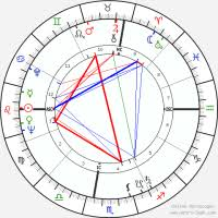 Andy Warhol Horoscope For Birth Date 6 August 1928 Born