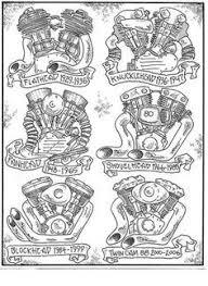 harley davidson engines history motorrad pinterest harley