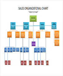 8 Hierarchy Chart Templates Free Sample Example Format