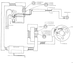 Starter motor wiring diagram with simple images